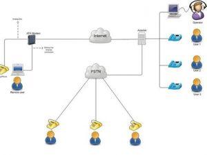 ارتباط-داخلی-بین-دفاتر