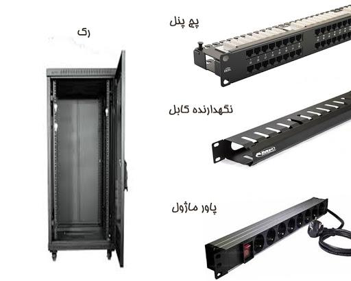 مفهوم passive و active در شبکه چه تفاوتی دارند-تجهیزات passive شبکه